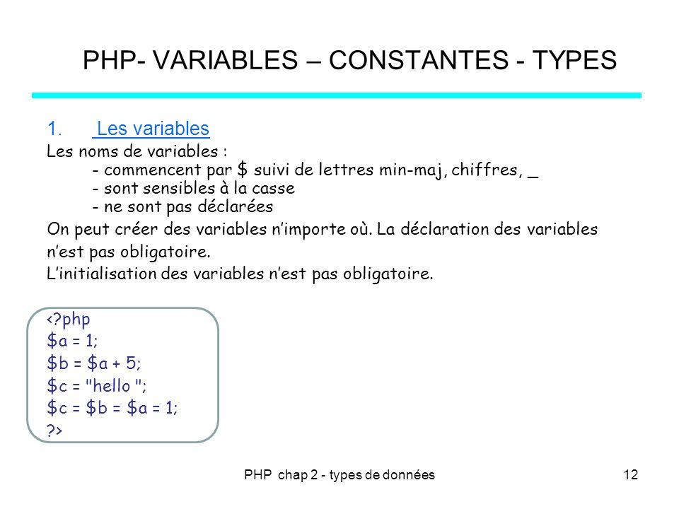 PHP chap 2 - types de données PHP- VARIABLES – CONSTANTES - TYPES 1. Les variables Les noms de variables : - commencent par $ suivi de lettres min-maj
