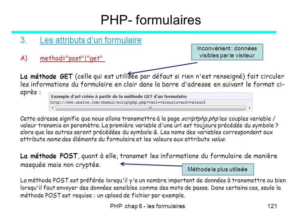 PHP chap 6 - les formulaires121 PHP- formulaires 3.Les attributs dun formulaire A)method=