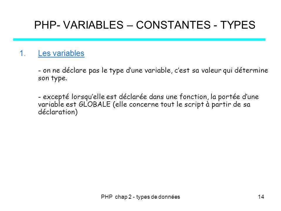 PHP chap 2 - types de données PHP- VARIABLES – CONSTANTES - TYPES 1.Les variables - on ne déclare pas le type dune variable, cest sa valeur qui déterm