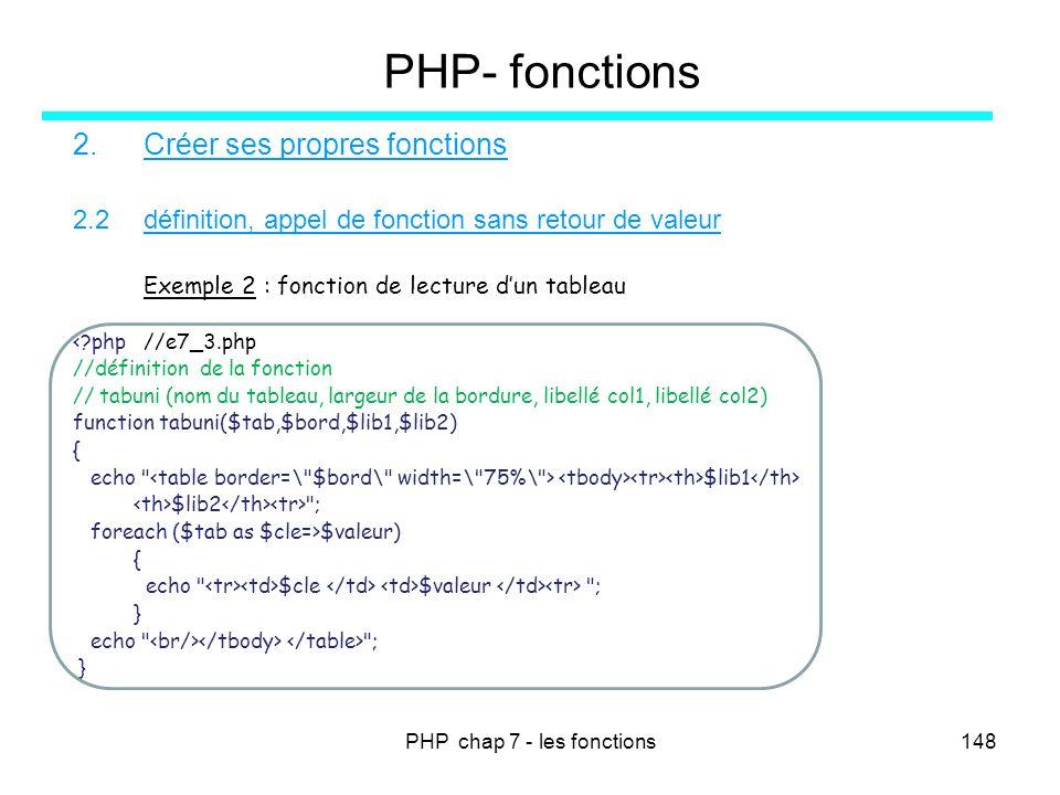 PHP chap 7 - les fonctions148 PHP- fonctions 2.Créer ses propres fonctions 2.2définition, appel de fonction sans retour de valeur Exemple 2 : fonction
