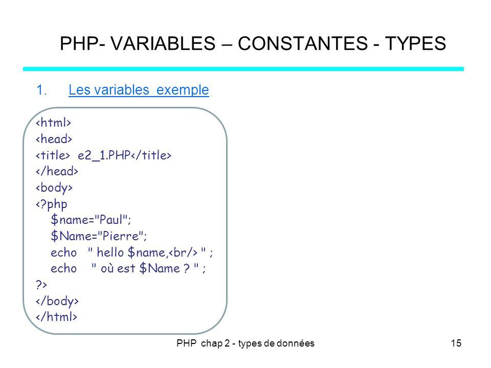 PHP chap 2 - types de données PHP- VARIABLES – CONSTANTES - TYPES 1.Les variables exemple e2_1.PHP <?php $name=