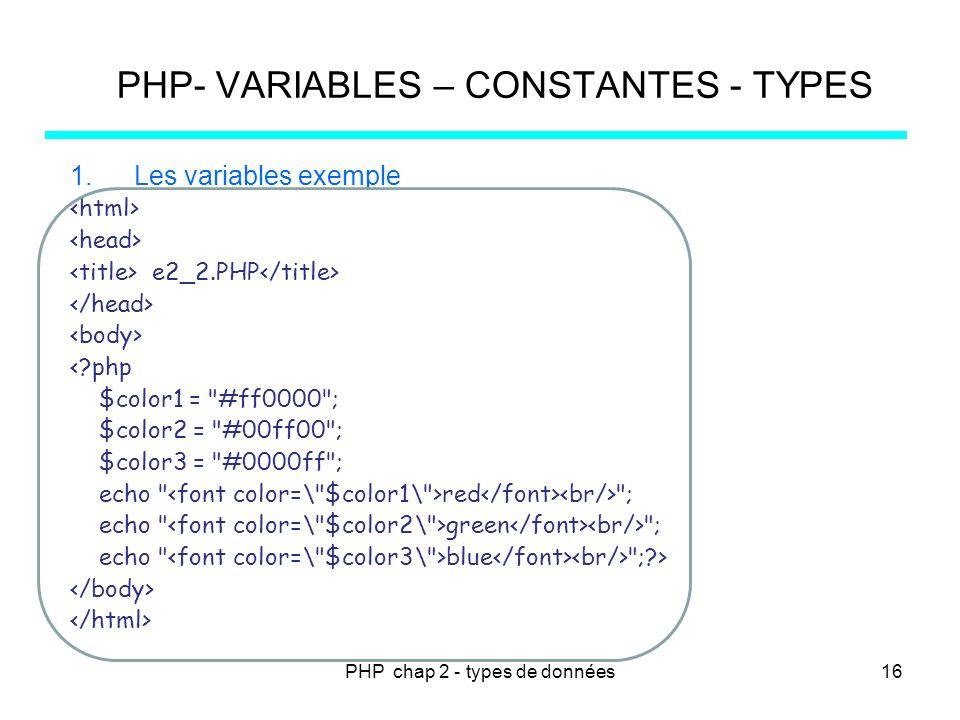 PHP chap 2 - types de données PHP- VARIABLES – CONSTANTES - TYPES 1.Les variables exemple e2_2.PHP <?php $color1 =
