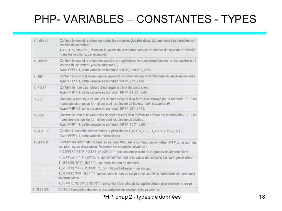 PHP chap 2 - types de données PHP- VARIABLES – CONSTANTES - TYPES 18