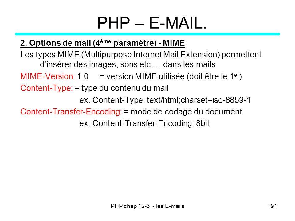 PHP chap 12-3 - les E-mails191 PHP – E-MAIL. 2. Options de mail (4 ème paramètre) - MIME Les types MIME (Multipurpose Internet Mail Extension) permett