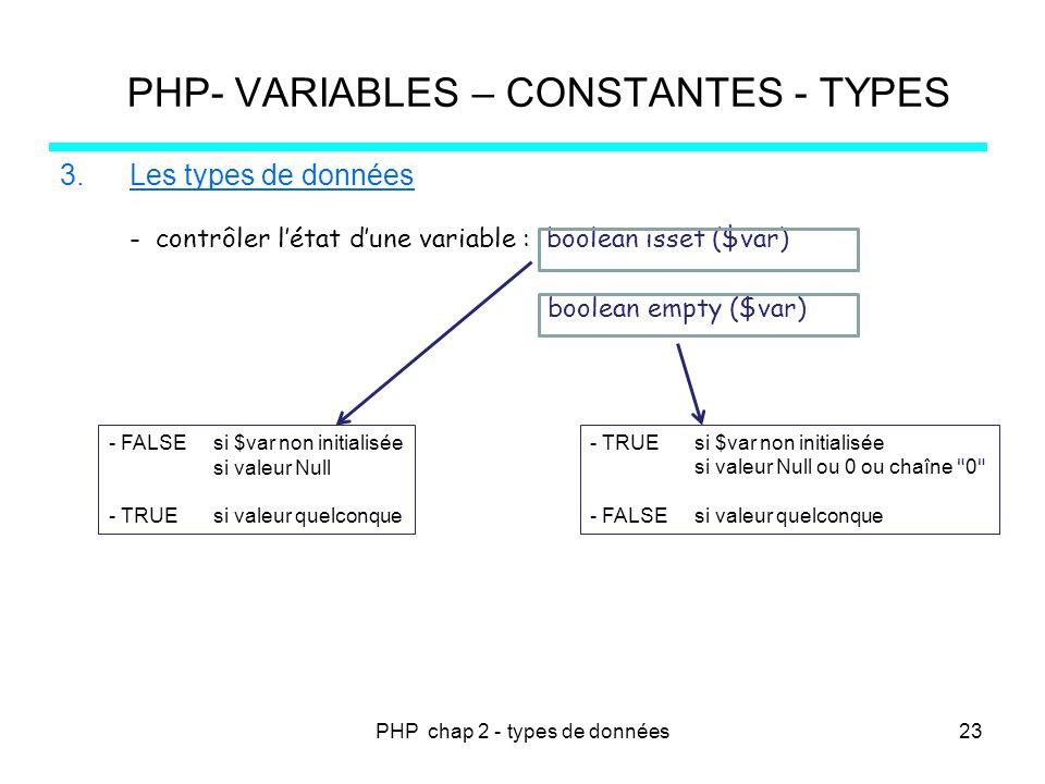 PHP chap 2 - types de données PHP- VARIABLES – CONSTANTES - TYPES 3.Les types de données - contrôler létat dune variable : boolean isset ($var) boolea