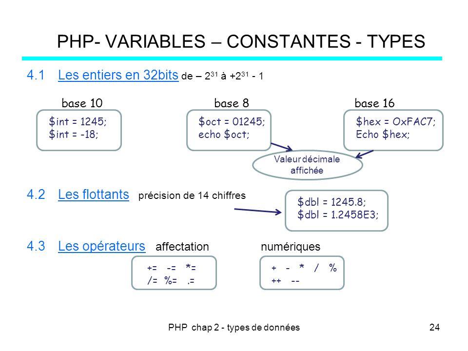PHP chap 2 - types de données PHP- VARIABLES – CONSTANTES - TYPES 4.1Les entiers en 32bits de – 2 31 à +2 31 - 1 base 10 base 8base 16 4.2Les flottant