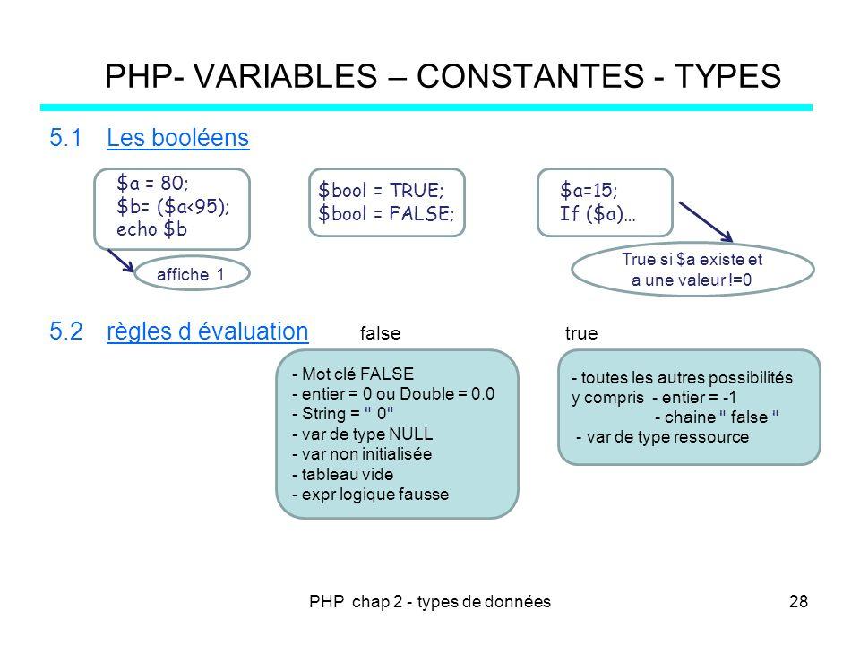 PHP chap 2 - types de données PHP- VARIABLES – CONSTANTES - TYPES 5.1Les booléens affiche 1 5.2règles d évaluation falsetrue $a = 80; $b= ($a<95); ech