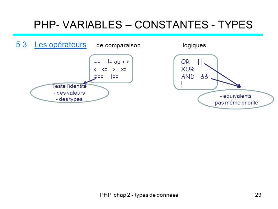 PHP chap 2 - types de données PHP- VARIABLES – CONSTANTES - TYPES 5.3Les opérateurs de comparaisonlogiques == != ou >= === !== OR || XOR AND && ! Test