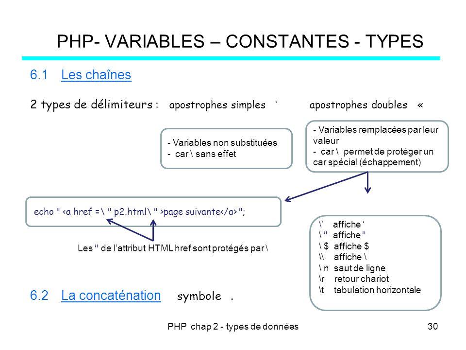 PHP chap 2 - types de données PHP- VARIABLES – CONSTANTES - TYPES 6.1Les chaînes 2 types de délimiteurs : apostrophes simples apostrophes doubles « 6.