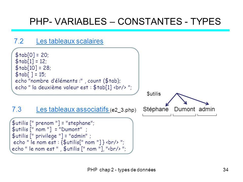 PHP chap 2 - types de données PHP- VARIABLES – CONSTANTES - TYPES 7.2Les tableaux scalaires $tab[0] = 20; $tab[1] = 12; $tab[10] = 28; $tab[ ] = 15; e