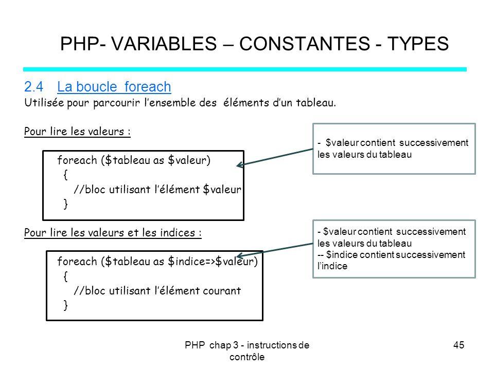 PHP chap 3 - instructions de contrôle 45 PHP- VARIABLES – CONSTANTES - TYPES 2.4La boucle foreach Utilisée pour parcourir lensemble des éléments dun t