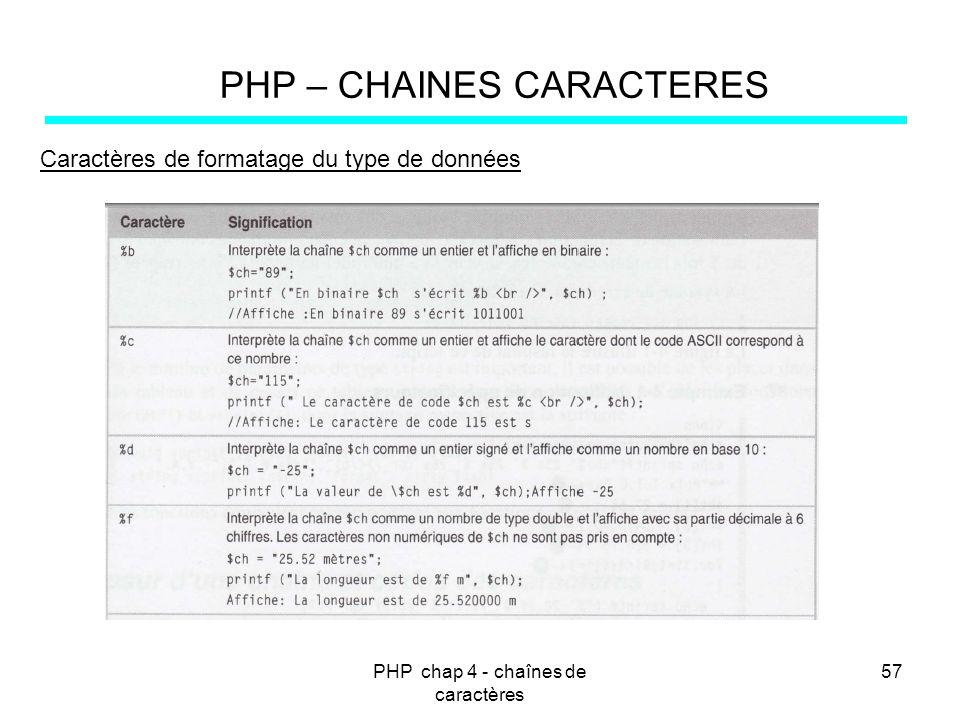 PHP chap 4 - chaînes de caractères 57 PHP – CHAINES CARACTERES Caractères de formatage du type de données