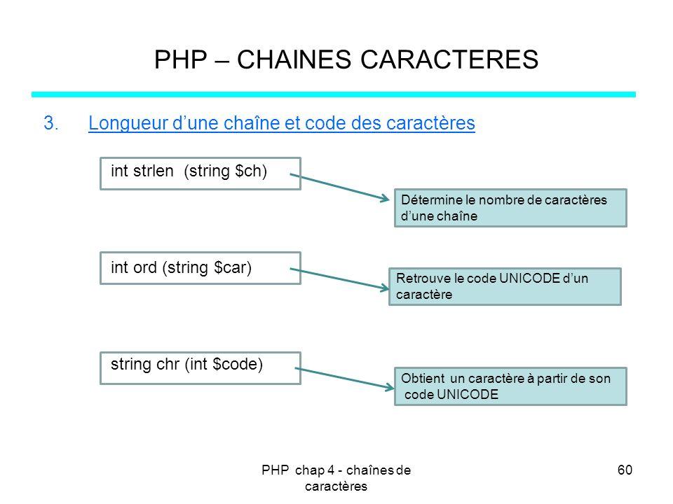 PHP chap 4 - chaînes de caractères 60 PHP – CHAINES CARACTERES 3.Longueur dune chaîne et code des caractères int strlen (string $ch) int ord (string $