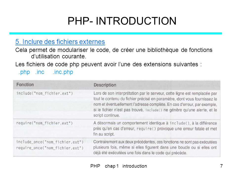 PHP- INTRODUCTION 6.