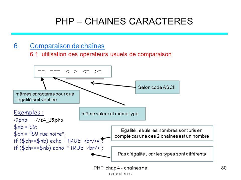 PHP chap 4 - chaînes de caractères 80 PHP – CHAINES CARACTERES 6.Comparaison de chaînes 6.1 utilisation des opérateurs usuels de comparaison == === =