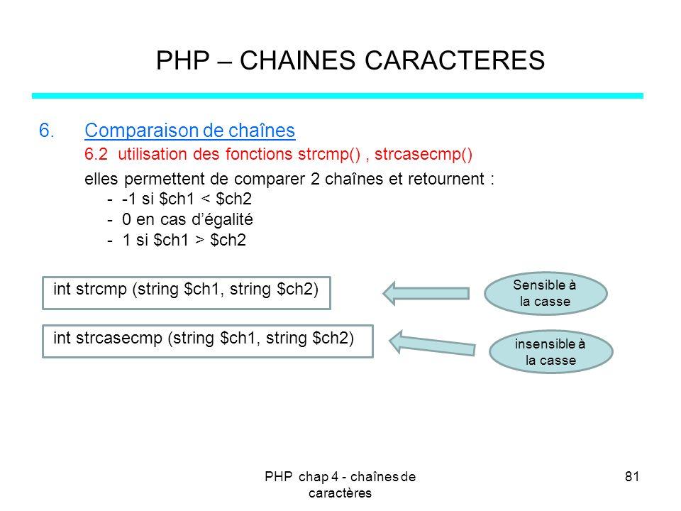 PHP chap 4 - chaînes de caractères 81 PHP – CHAINES CARACTERES 6.Comparaison de chaînes 6.2 utilisation des fonctions strcmp(), strcasecmp() elles per