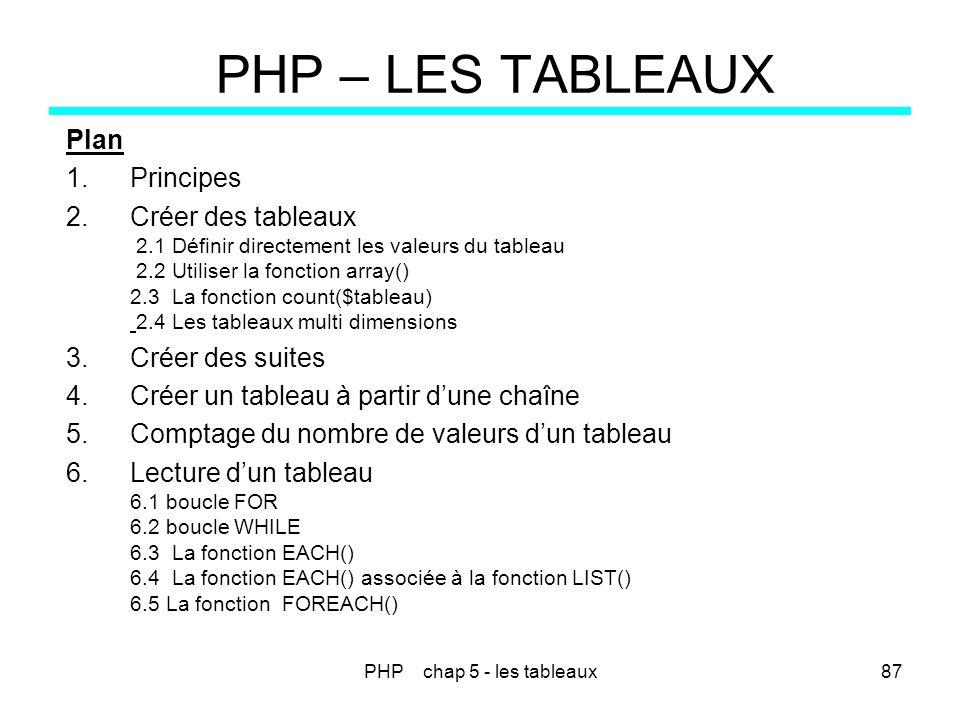 PHP chap 5 - les tableaux87 PHP – LES TABLEAUX Plan 1.Principes 2.Créer des tableaux 2.1 Définir directement les valeurs du tableau 2.2 Utiliser la fo