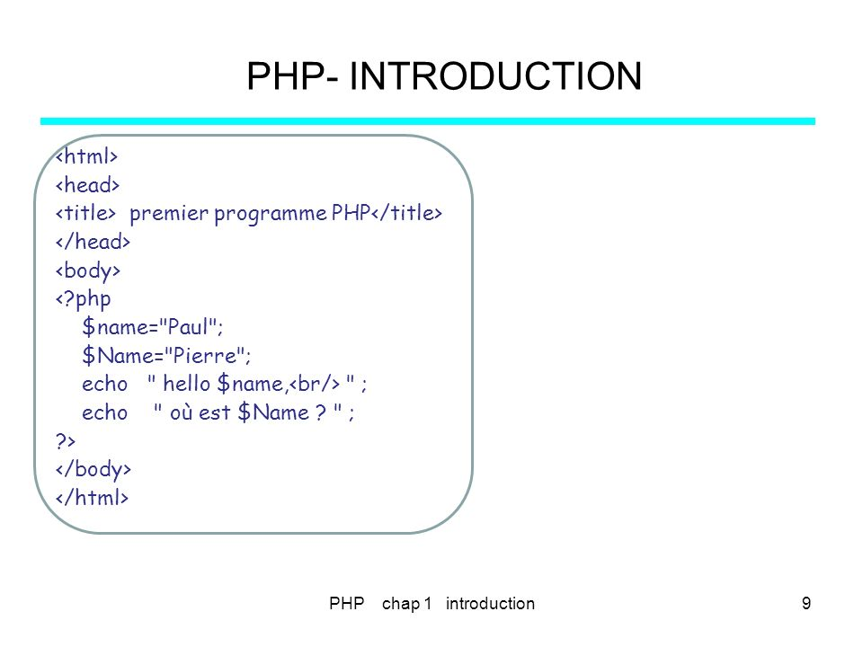 PHP chap 2 - types de données PHP- VARIABLES – CONSTANTES - TYPES 6.1Les chaînes 2 types de délimiteurs : apostrophes simples apostrophes doubles « 6.2La concaténation symbole.