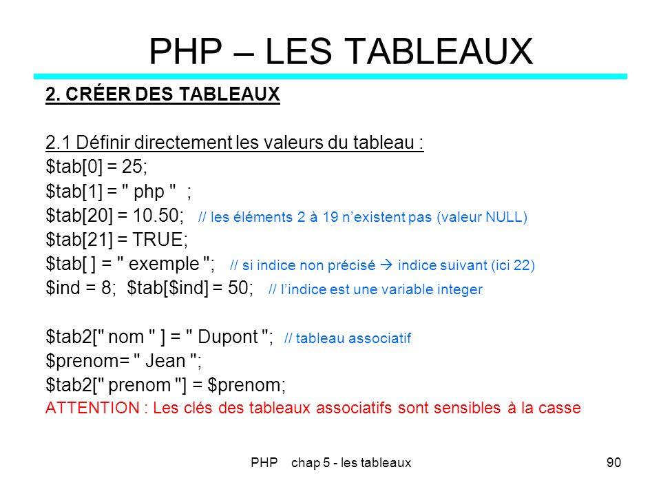 PHP chap 5 - les tableaux90 PHP – LES TABLEAUX 2. CRÉER DES TABLEAUX 2.1 Définir directement les valeurs du tableau : $tab[0] = 25; $tab[1] =