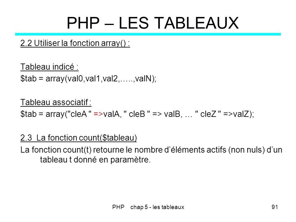 PHP chap 5 - les tableaux91 PHP – LES TABLEAUX 2.2 Utiliser la fonction array() : Tableau indicé : $tab = array(val0,val1,val2,…..,valN); Tableau asso