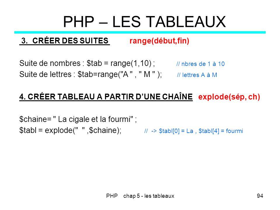 PHP chap 5 - les tableaux94 PHP – LES TABLEAUX 3. CRÉER DES SUITES range(début,fin) Suite de nombres : $tab = range(1,10) ; // nbres de 1 à 10 Suite d