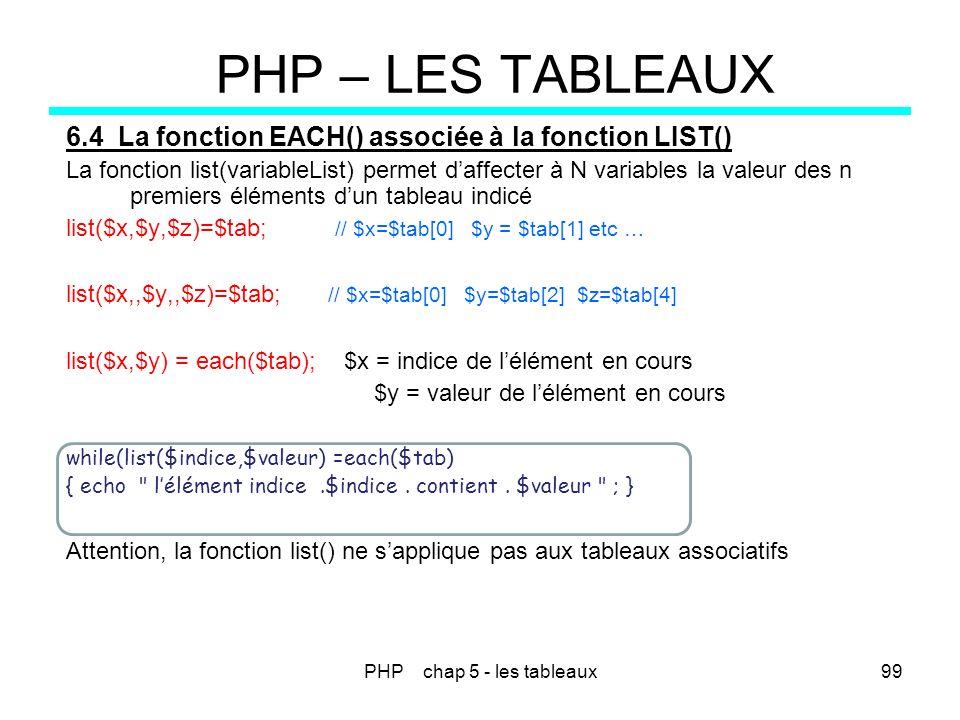 PHP chap 5 - les tableaux99 PHP – LES TABLEAUX 6.4 La fonction EACH() associée à la fonction LIST() La fonction list(variableList) permet daffecter à