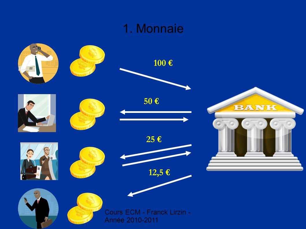 Cours ECM - Franck Lirzin - Année 2010-2011 1. Monnaie 100 50 25 12,5