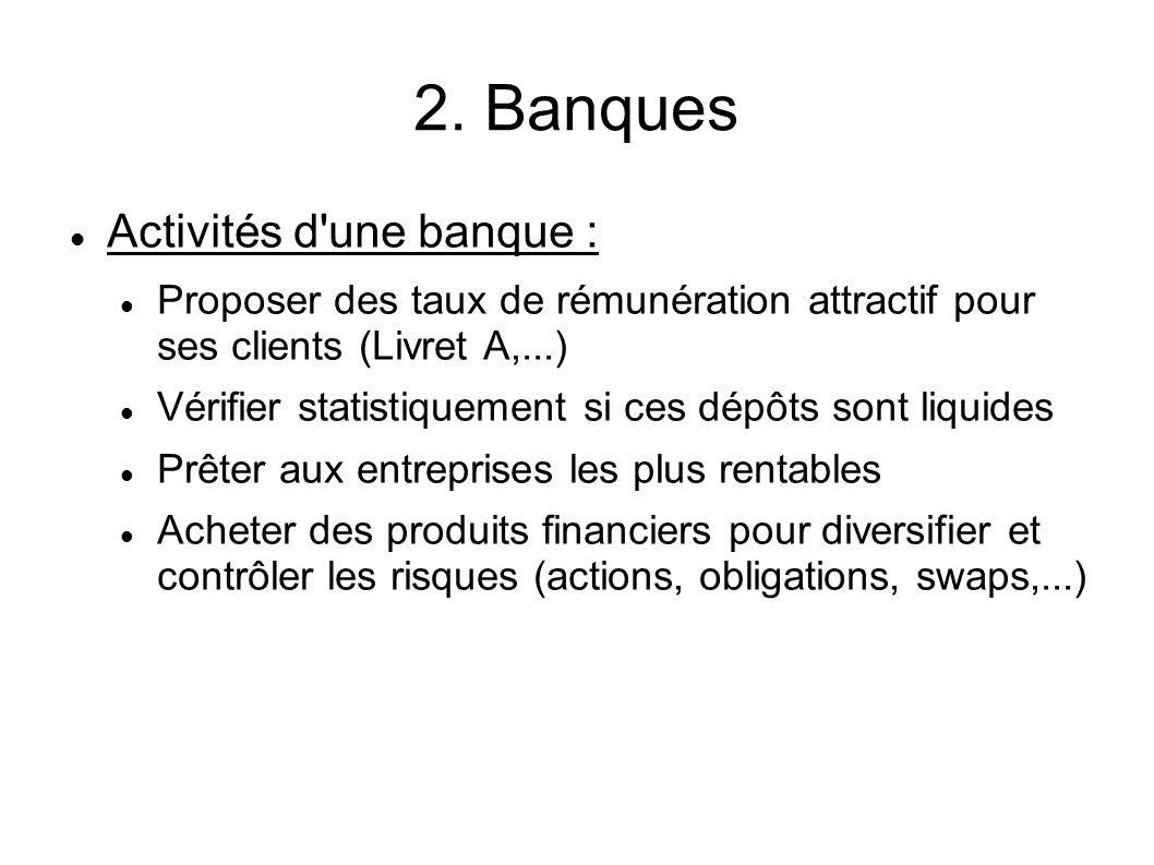 2. Banques Activités d'une banque : Proposer des taux de rémunération attractif pour ses clients (Livret A,...) Vérifier statistiquement si ces dépôts