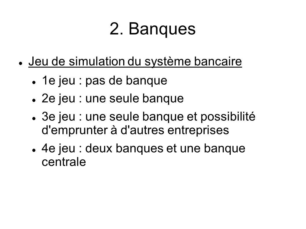 2. Banques Jeu de simulation du système bancaire 1e jeu : pas de banque 2e jeu : une seule banque 3e jeu : une seule banque et possibilité d'emprunter