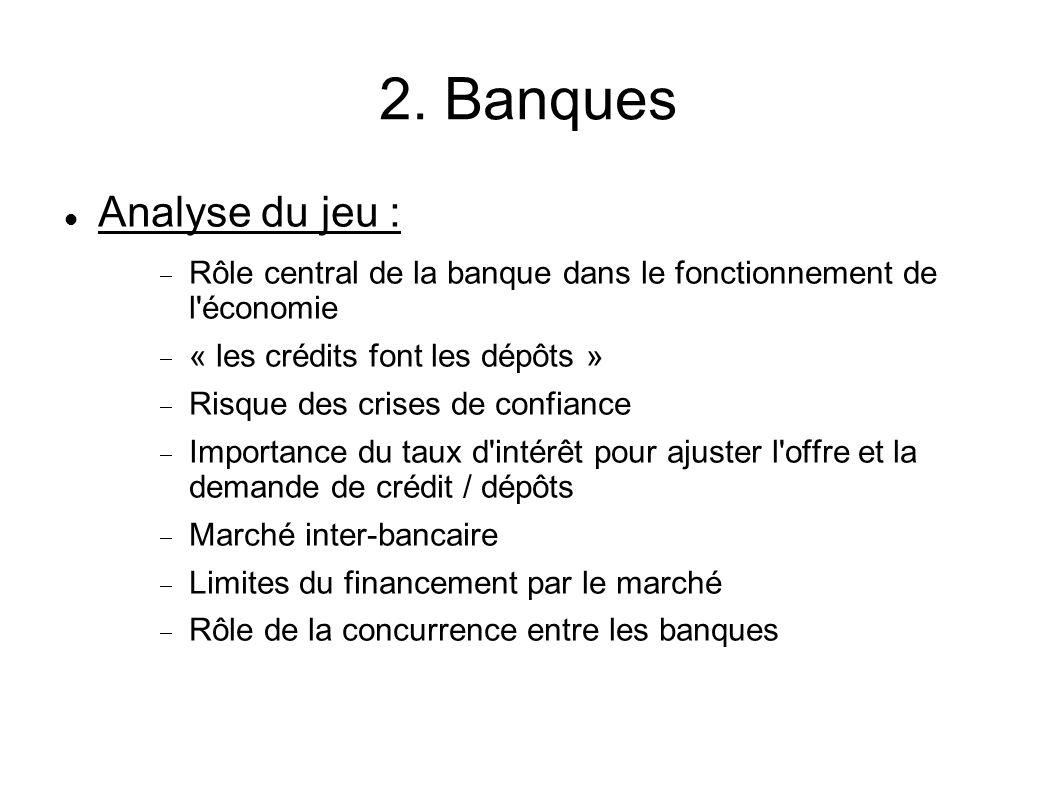 2. Banques Analyse du jeu : Rôle central de la banque dans le fonctionnement de l'économie « les crédits font les dépôts » Risque des crises de confia