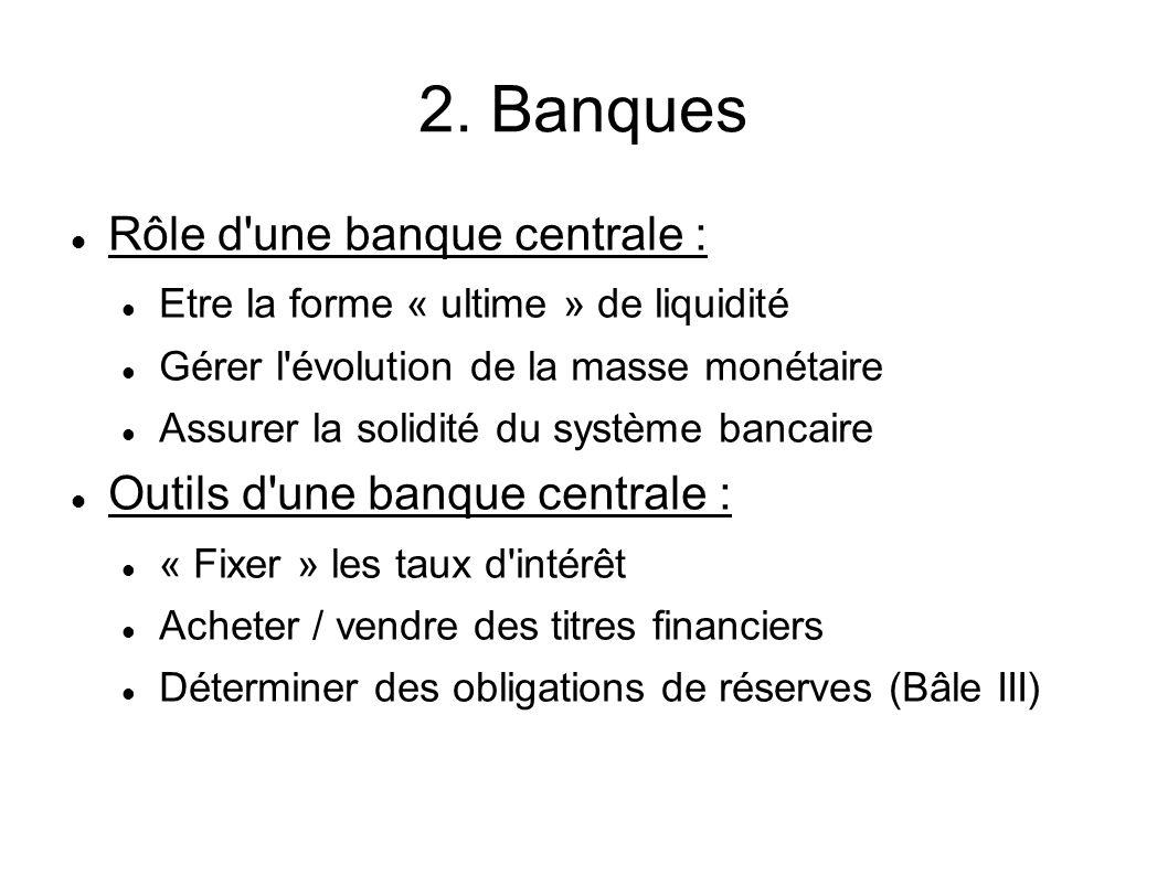 2. Banques Rôle d'une banque centrale : Etre la forme « ultime » de liquidité Gérer l'évolution de la masse monétaire Assurer la solidité du système b
