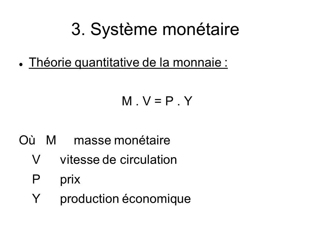3. Système monétaire Théorie quantitative de la monnaie : M. V = P. Y Où Mmasse monétaire Vvitesse de circulation Pprix Yproduction économique
