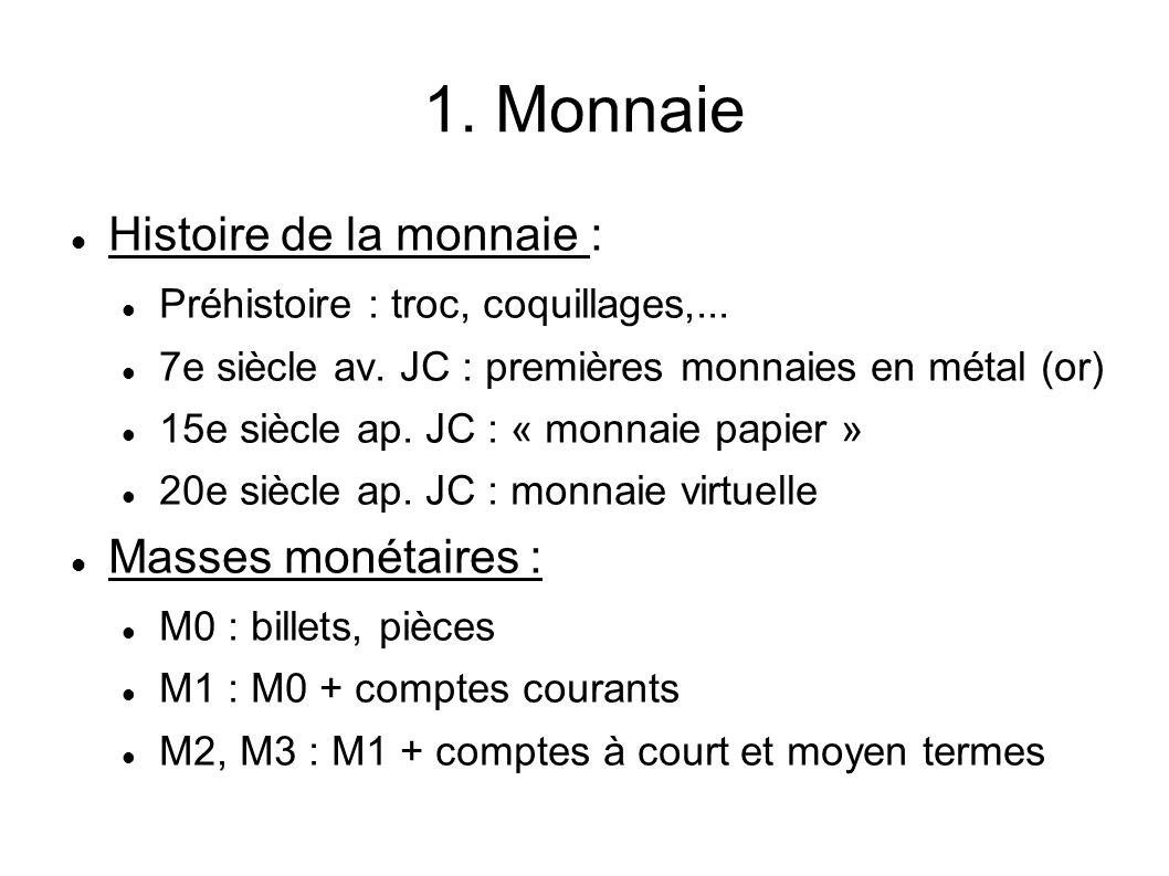 1. Monnaie Histoire de la monnaie : Préhistoire : troc, coquillages,... 7e siècle av. JC : premières monnaies en métal (or) 15e siècle ap. JC : « monn