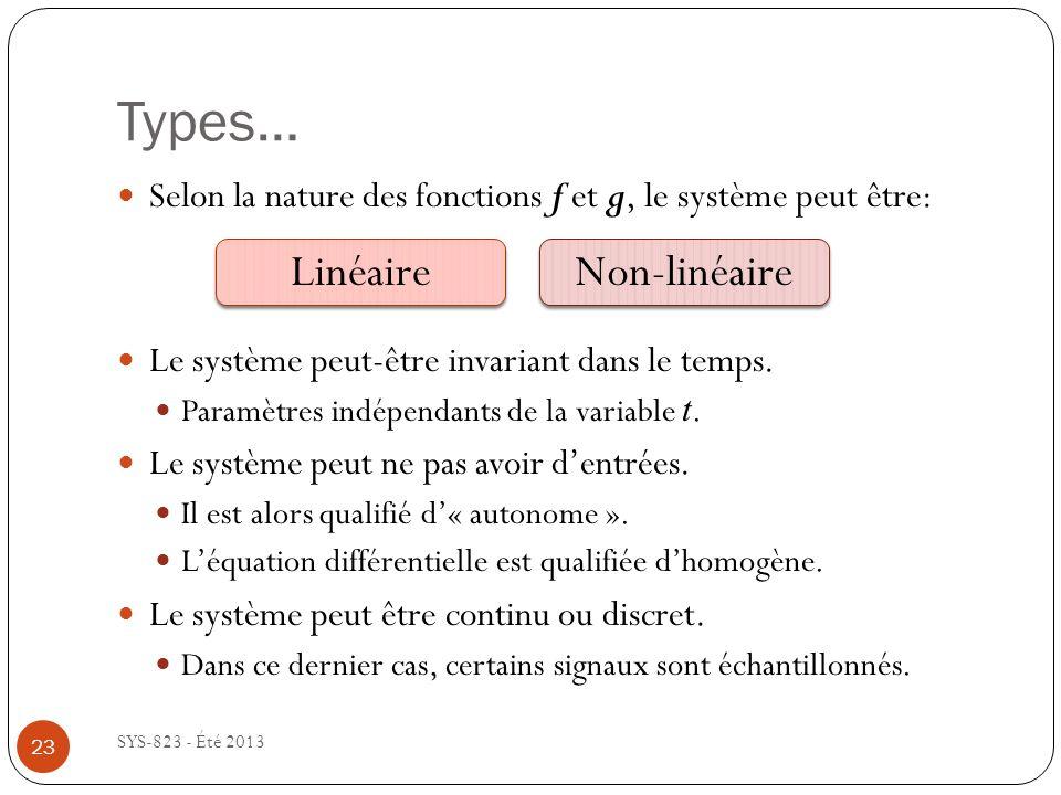 Types… SYS-823 - Été 2013 Selon la nature des fonctions f et g, le système peut être: Le système peut-être invariant dans le temps.