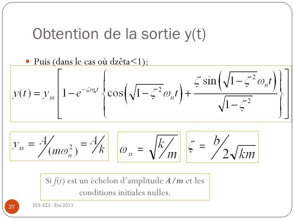 Obtention de la sortie y(t) SYS-823 - Été 2013 Puis (dans le cas où dzêta<1): Si f(t) est un échelon damplitude A/m et les conditions initiales nulles.