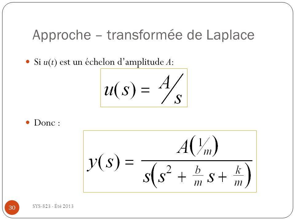 Approche – transformée de Laplace SYS-823 - Été 2013 Si u(t) est un échelon damplitude A: Donc : 30