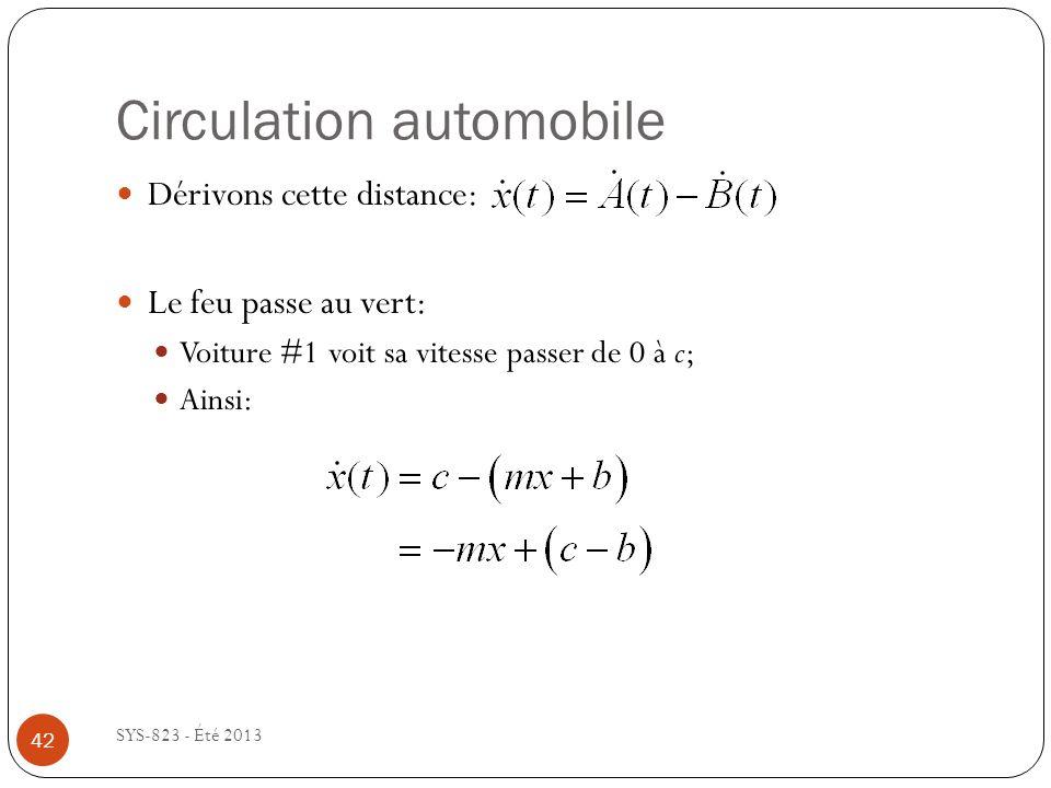 Circulation automobile SYS-823 - Été 2013 Dérivons cette distance: Le feu passe au vert: Voiture #1 voit sa vitesse passer de 0 à c; Ainsi: 42
