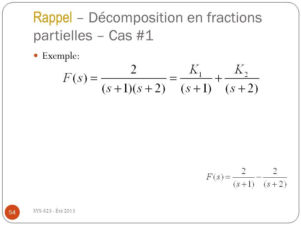Rappel – Décomposition en fractions partielles – Cas #1 SYS-823 - Été 2013 Exemple: 54