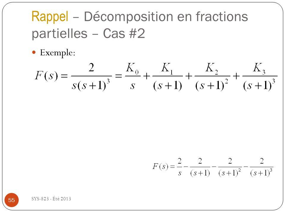 Rappel – Décomposition en fractions partielles – Cas #2 SYS-823 - Été 2013 Exemple: 55
