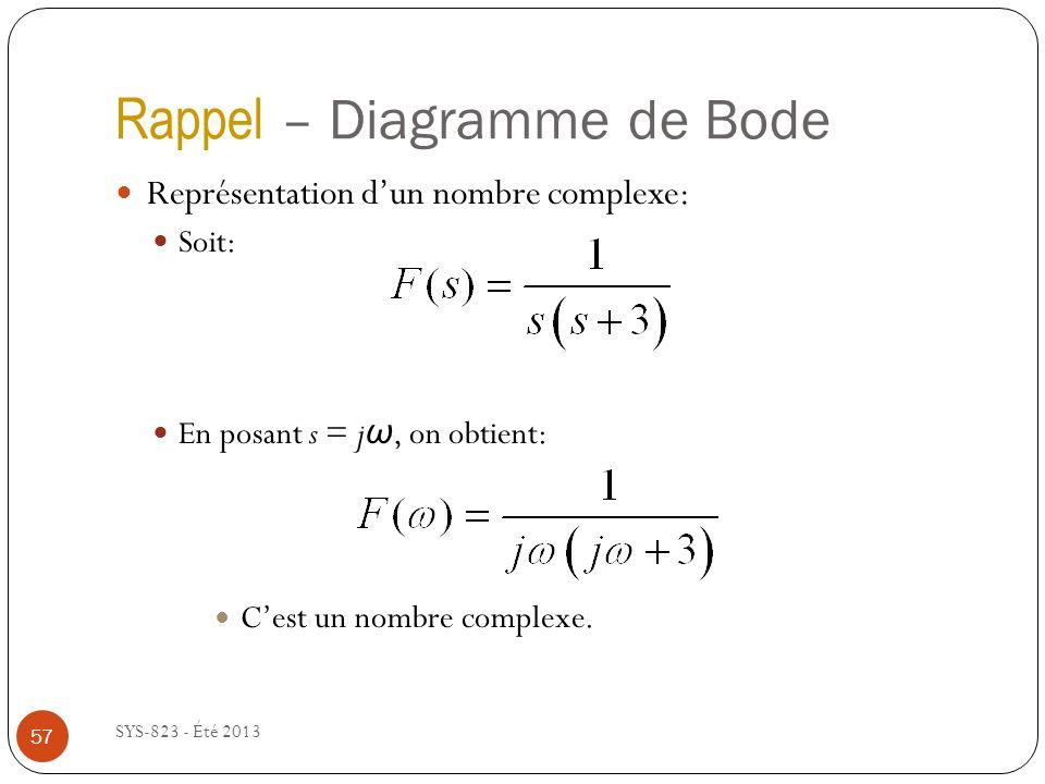 Rappel – Diagramme de Bode SYS-823 - Été 2013 Représentation dun nombre complexe: Soit: En posant s = j ω, on obtient: Cest un nombre complexe.