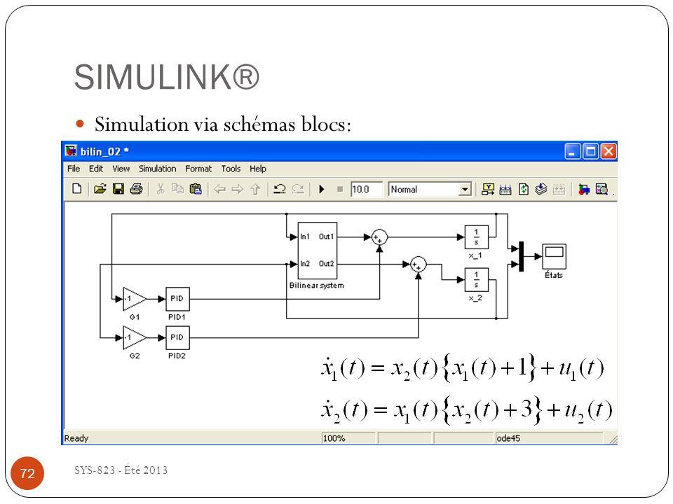 SIMULINK® SYS-823 - Été 2013 Simulation via schémas blocs: 72