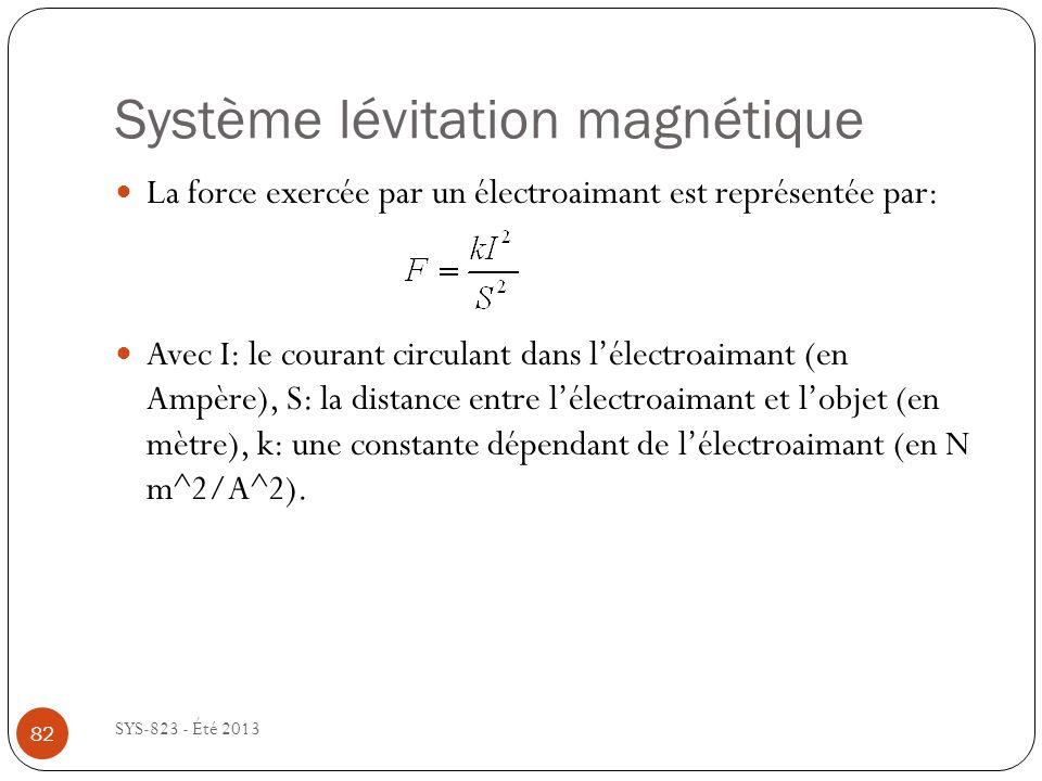 Système lévitation magnétique SYS-823 - Été 2013 82 La force exercée par un électroaimant est représentée par: Avec I: le courant circulant dans lélectroaimant (en Ampère), S: la distance entre lélectroaimant et lobjet (en mètre), k: une constante dépendant de lélectroaimant (en N m^2/A^2).