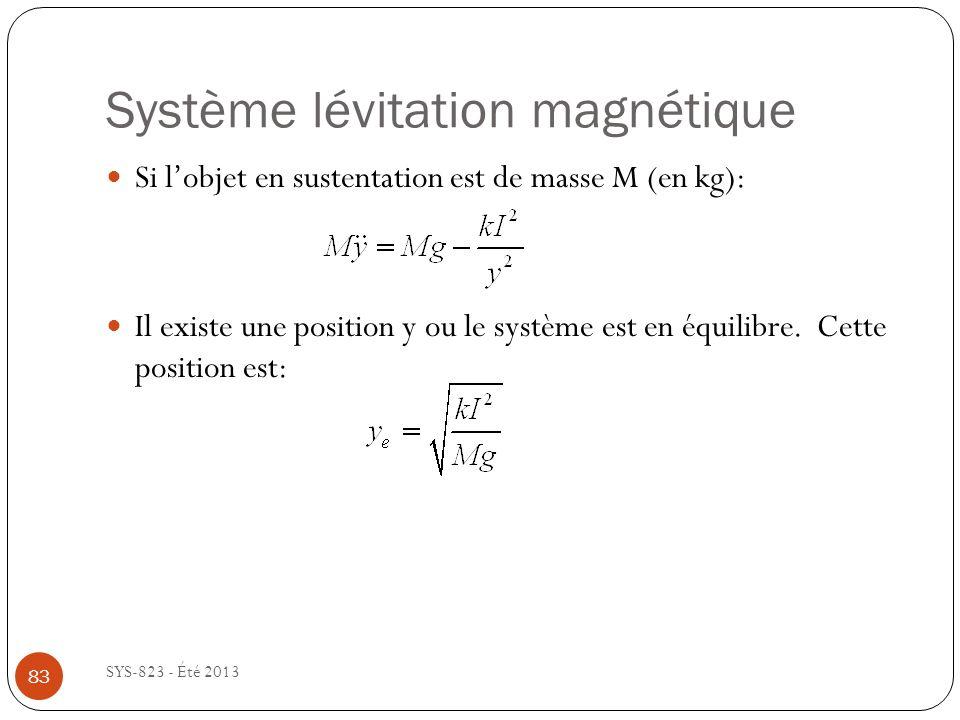 Système lévitation magnétique SYS-823 - Été 2013 83 Si lobjet en sustentation est de masse M (en kg): Il existe une position y ou le système est en équilibre.