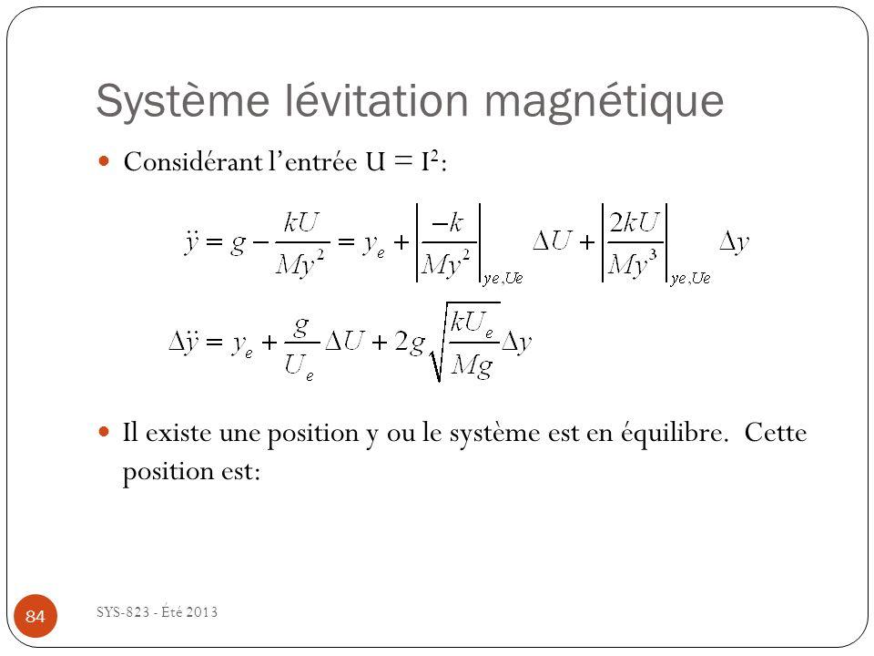 Système lévitation magnétique SYS-823 - Été 2013 84 Considérant lentrée U = I 2 : Il existe une position y ou le système est en équilibre.