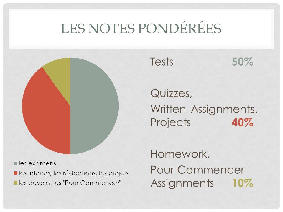 LES NOTES PONDÉRÉES Tests 50% Quizzes, Written Assignments, Projects 40% Homework, Pour Commencer Assignments 10%