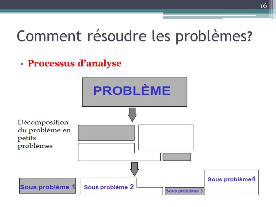 Processus danalyse 16 Comment résoudre les problèmes ?