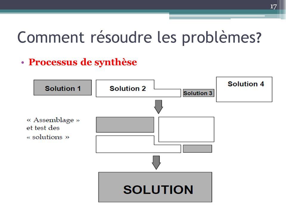 Processus de synthèse 17 Comment résoudre les problèmes ?