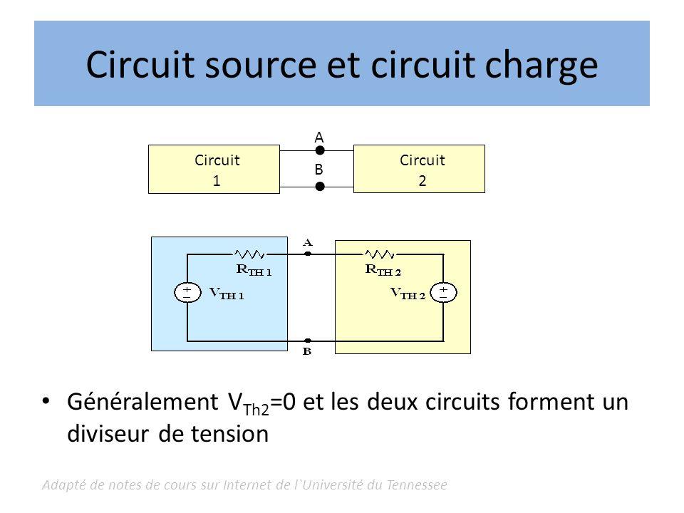 Adapté de notes de cours sur Internet de l`Université du Tennessee Circuit source et circuit charge Généralement V Th2 =0 et les deux circuits forment