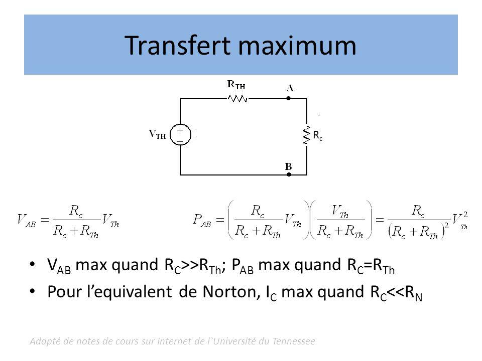 Adapté de notes de cours sur Internet de l`Université du Tennessee Transfert maximum RcRc V AB max quand R C >>R Th ; P AB max quand R C =R Th Pour le