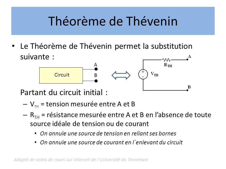 Adapté de notes de cours sur Internet de l`Université du Tennessee Transfert maximum RcRc V AB max quand R C >>R Th ; P AB max quand R C =R Th Pour lequivalent de Norton, I C max quand R C <<R N